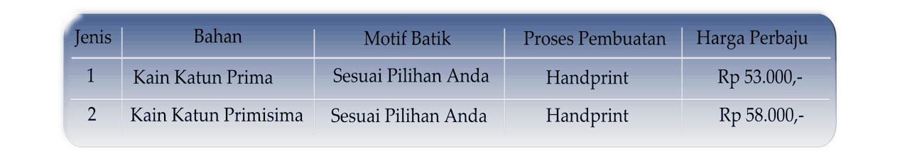 Kain batik murah di Palembang untuk smp