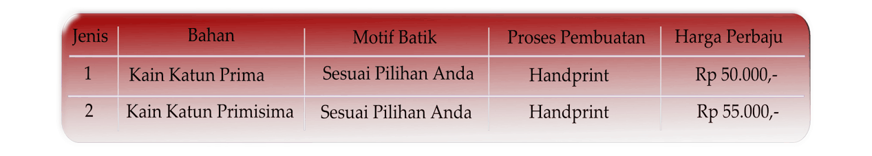 Kain batik murah di Bandung anak SD