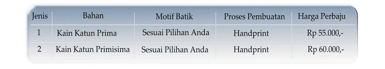 Jual Seragam batik Jakarta Timur untuk Baju seragam 123