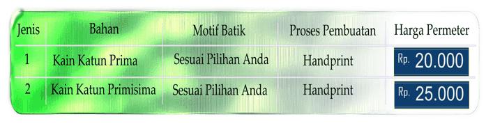 Seragam batik Padang dalam wujud masih kain