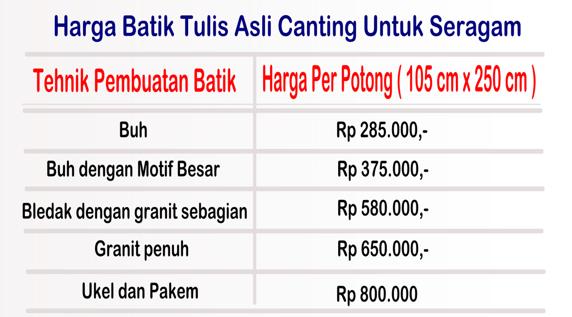 Jual batik tulis online harga murah dan terpercaya