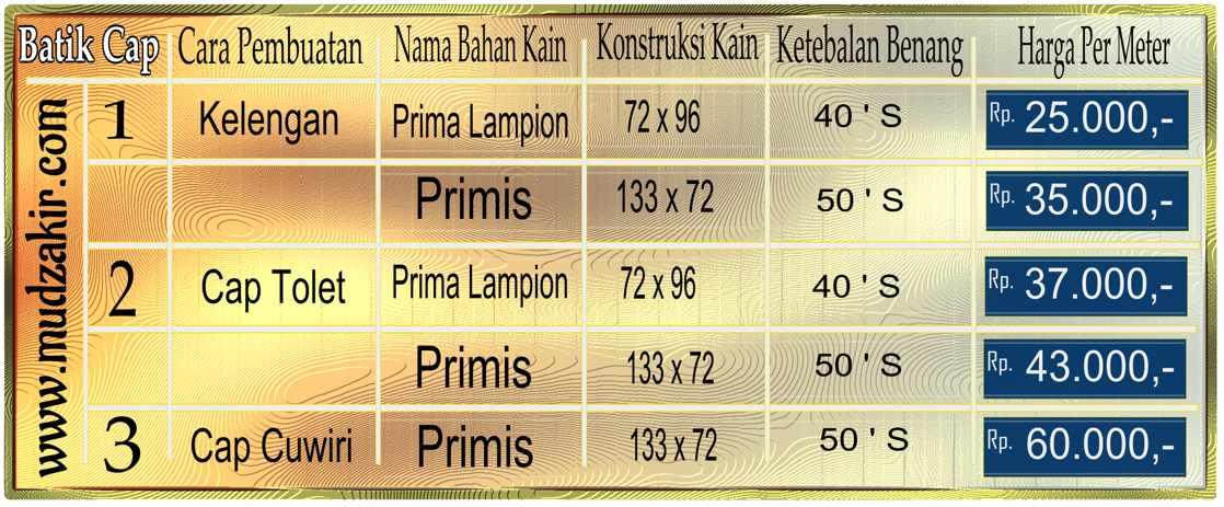 Cara pembuatan dan harga Kain batik murah Cap