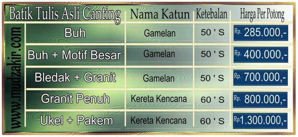 Batik modern di Batikdlidir tehnik tulis asli canting dan keseluruhannya celup. T