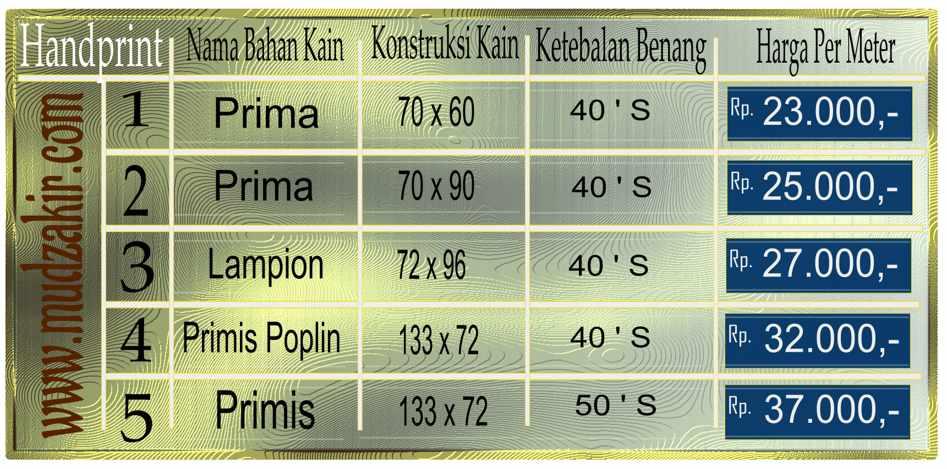 Kain Batik modern wanita dengan metode handprint atau plangkan