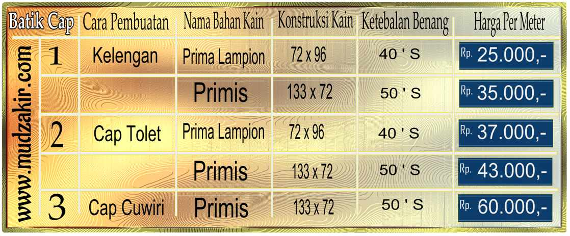 Grosir batik Tanah Abang murah kualitas handmade di Batikdlidir