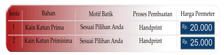 harga kain batik handprinting